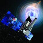 Орбитальная обсерватория «Спектр-РГ»