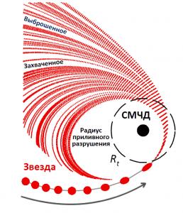 Изображение (с) И.Хабибуллин, ИКИ РАН, 2020