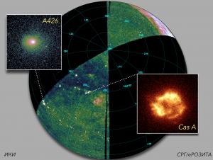 Карта трети всего неба, полученная в ходе первого сканирования небесной сферы в обзоре СРГ/еРОЗИТА (с) СРГ/еРОЗИТА/ИКИ