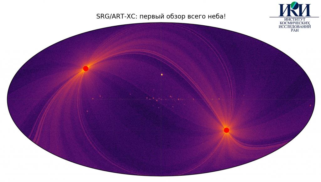 Карта всего неба в галактических координатах, полученная с помощью телескопа ART-XC в диапазоне энергий 4–12 кэВ 8.12.2019–10.06.2020. Изображение: ИКИ РАН